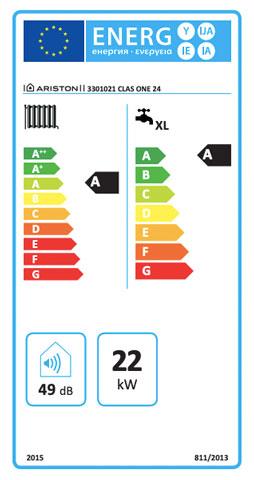 etiqueta de eficiencia energetica caldera ariston clas one 24 ff
