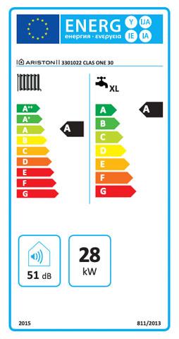 etiqueta de eficiencia energetica caldera ariston clas one 30 ff