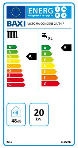 etiqueta de eficiencia energetica caldera baxi victoria condens 24/24 f