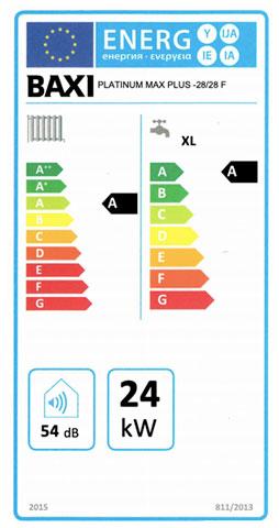 etiqueta de eficiencia energetica caldera baxi platinium max plus 28/28 f