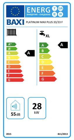 etiqueta de eficiencia energetica caldera baxi platinium max plus 33/33 f