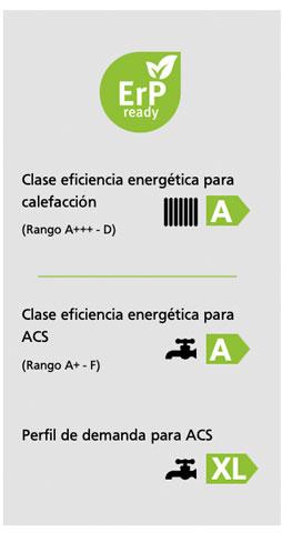 etiqueta de eficiencia energetica caldera hermann micracom condens 28