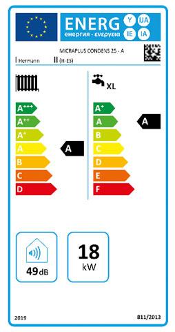 etiqueta de eficiencia energetica caldera hermann micraplus condens 25