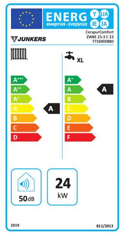 etiqueta de eficiencia energetica caldera junkers cerapur comfort zwbe 25/25-3c