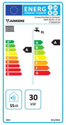 etiqueta de eficiencia energetica caldera junkers cerapur excellence compact zwb 30/36-1a