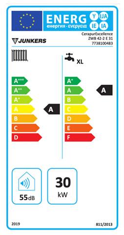 etiqueta de eficiencia energetica caldera junkers cerapur excellence zwbe 30/42-2e
