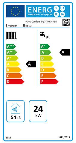 etiqueta de eficiencia energetica caldera protherm puma 24/28 kw