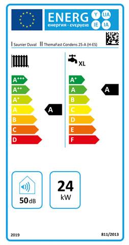 etiqueta de eficiencia energetica caldera saunier duval themafast condens 25