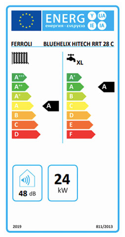 etiqueta de eficiencia energetica caldera ferroli bluehelix hitech rrt 28 c