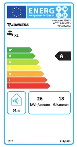 etiqueta de eficiencia energetica calentador junkers hydronext 5600 s wtd 15-3 ame