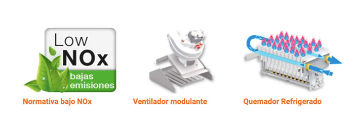 calentador cointra premium cpe t caracteristicas1