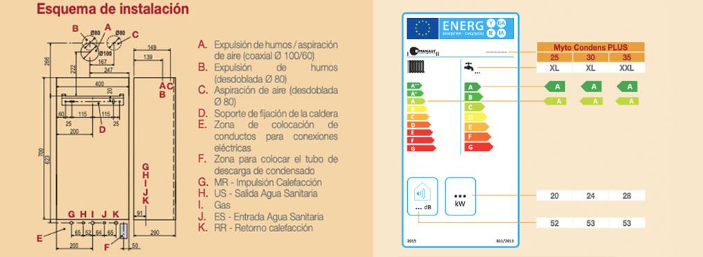 etiqueta de eficiencia energetica caldera manaut myto condens plus 25