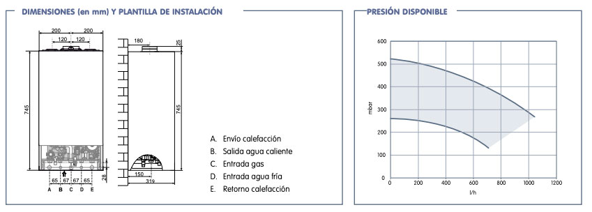 caldera chaffoteaux inoa s 29 dimensiones